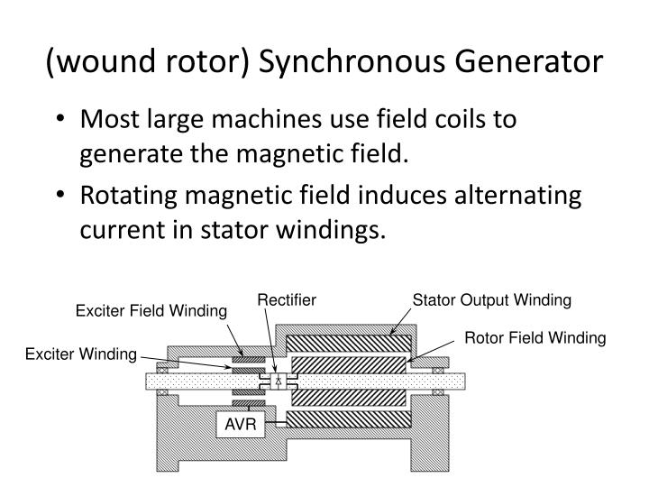 (wound rotor) Synchronous