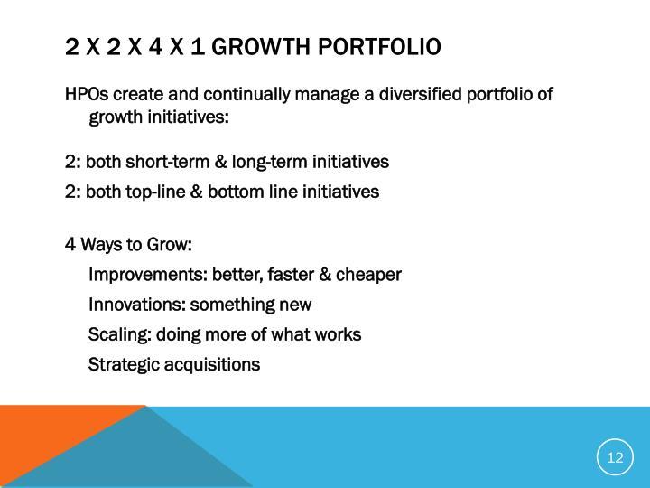 2 X 2 X 4 X 1 Growth Portfolio