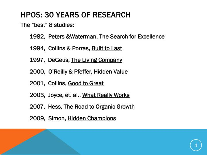 HPOs: 30 Years of Research