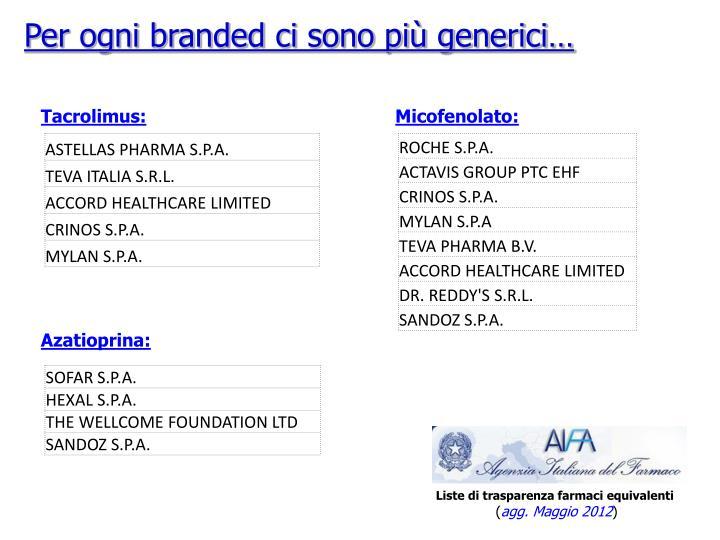 Per ogni branded ci sono pi generici