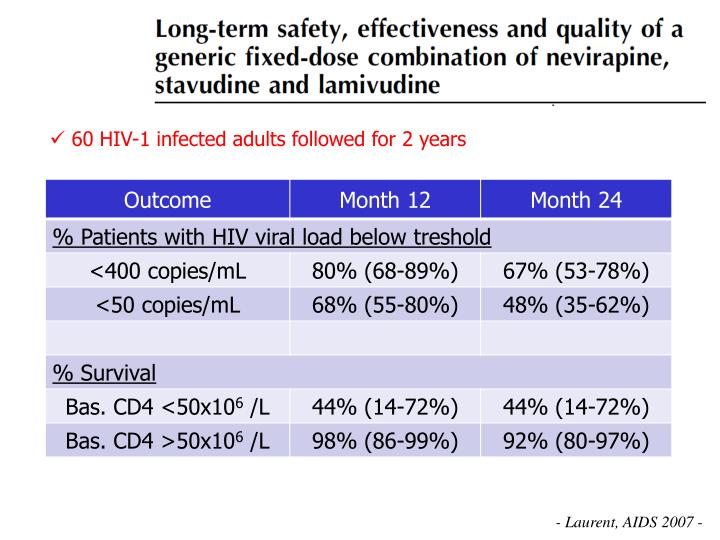 60 HIV-1 infected adults followed for 2 years