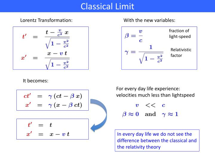 Classical Limit