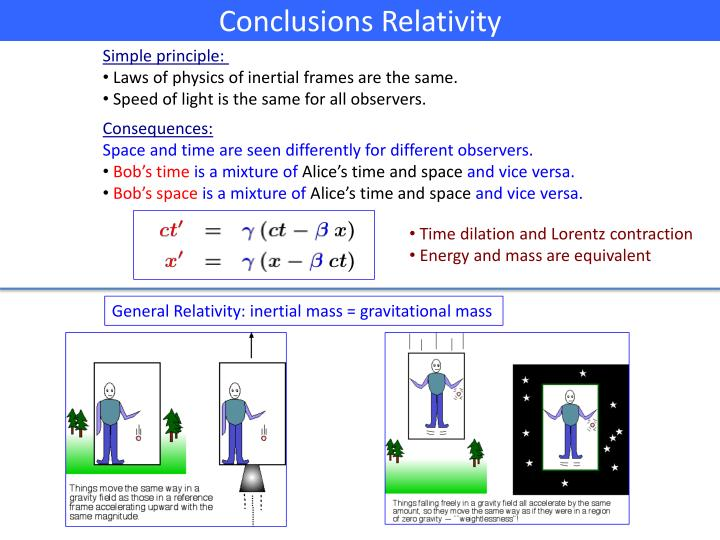 Conclusions Relativity