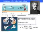 relativistic transformation law