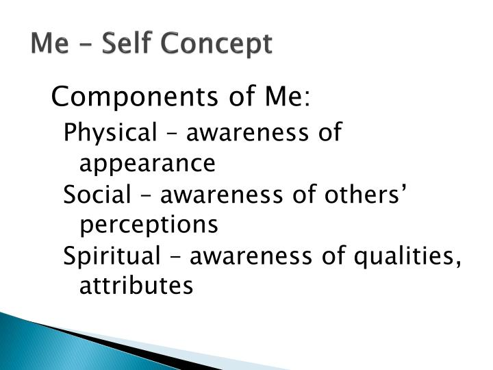Me – Self Concept