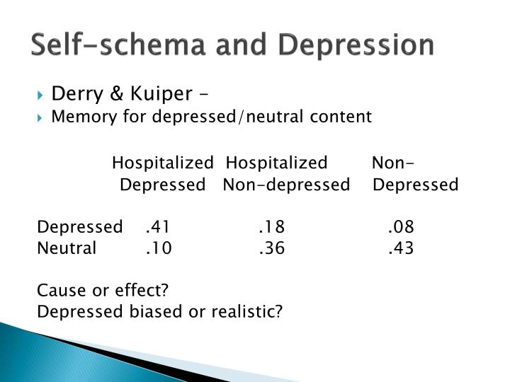 Self-schema and Depression
