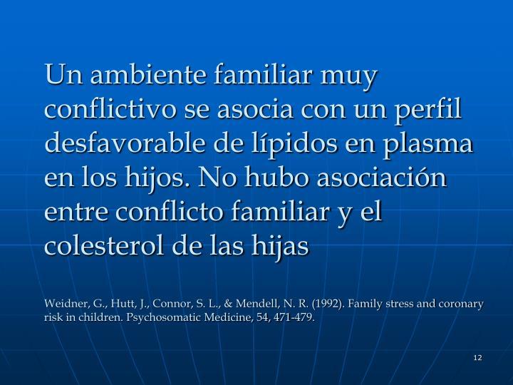 Un ambiente familiar muy conflictivo se asocia con un perfil desfavorable de lípidos en plasma en los hijos. No hubo asociación entre conflicto familiar y el colesterol de las hijas