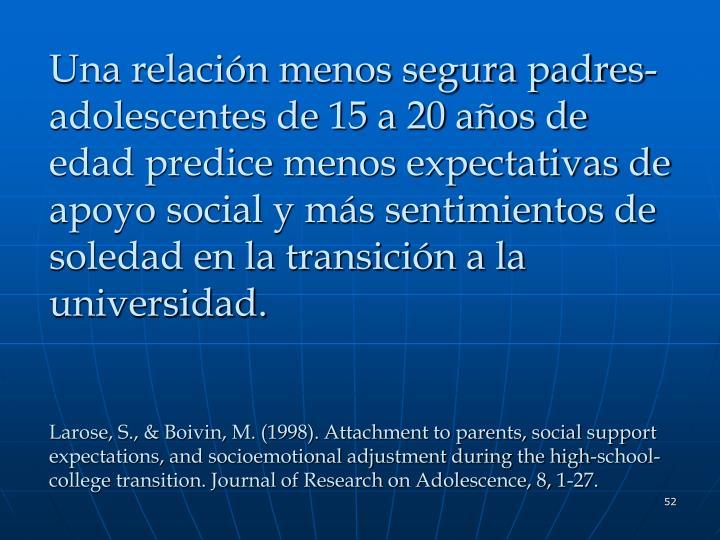 Una relación menos segura padres-adolescentes de 15 a 20 años de edad predice menos expectativas de apoyo social y más sentimientos de soledad en la transición a la universidad.