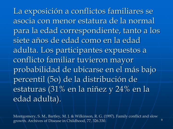 La exposición a conflictos familiares se asocia con menor estatura de la normal para la edad correspondiente, tanto a los siete años de edad como en la edad adulta. Los participantes expuestos a conflicto familiar tuvieron mayor probabilidad de ubicarse en el más bajo percentil (5o) de la distribución de estaturas (31% en la niñez y 24% en la edad adulta).