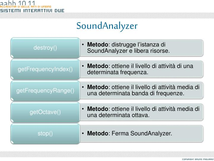 SoundAnalyzer