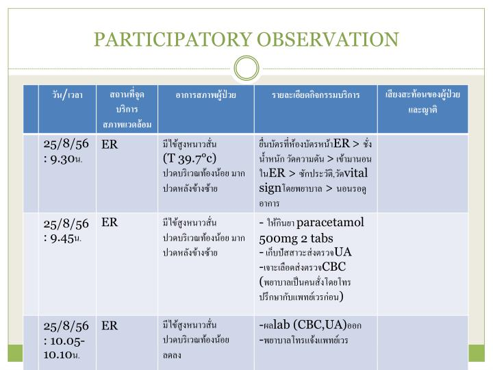 PARTICIPATORY OBSERVATION