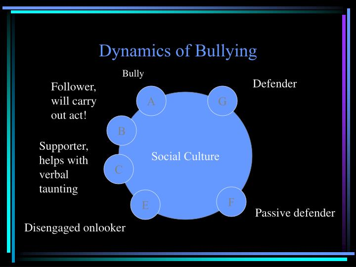Dynamics of Bullying