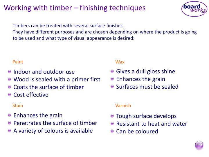 Working with timber – finishing techniques