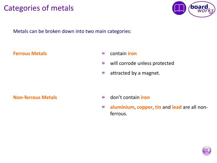 Categories of metals