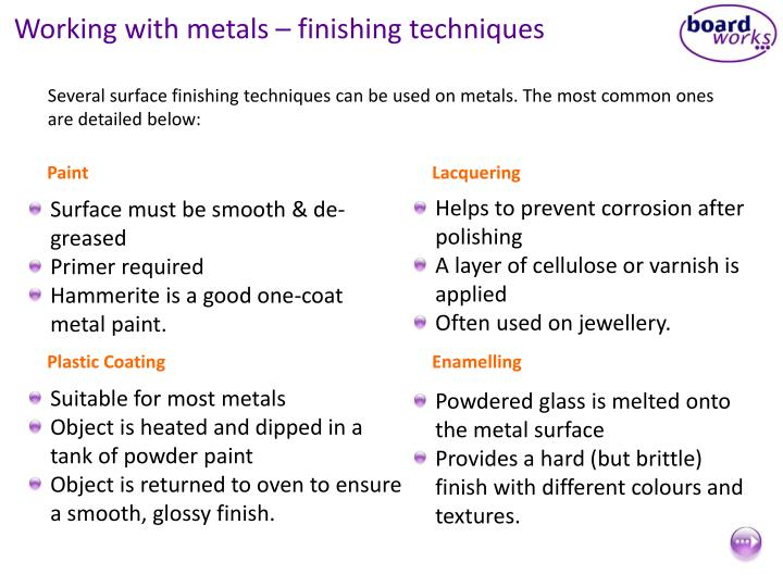 Working with metals – finishing techniques