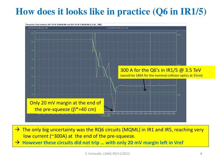 How does it looks like in practice (Q6 in IR1/5)