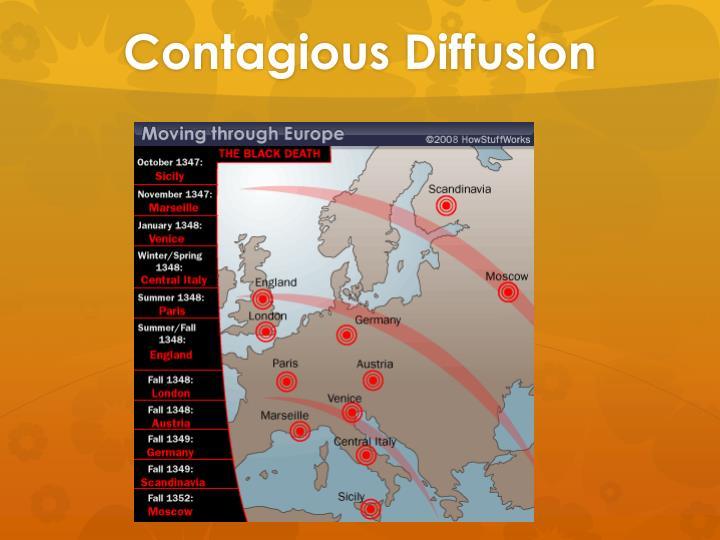 Contagious Diffusion