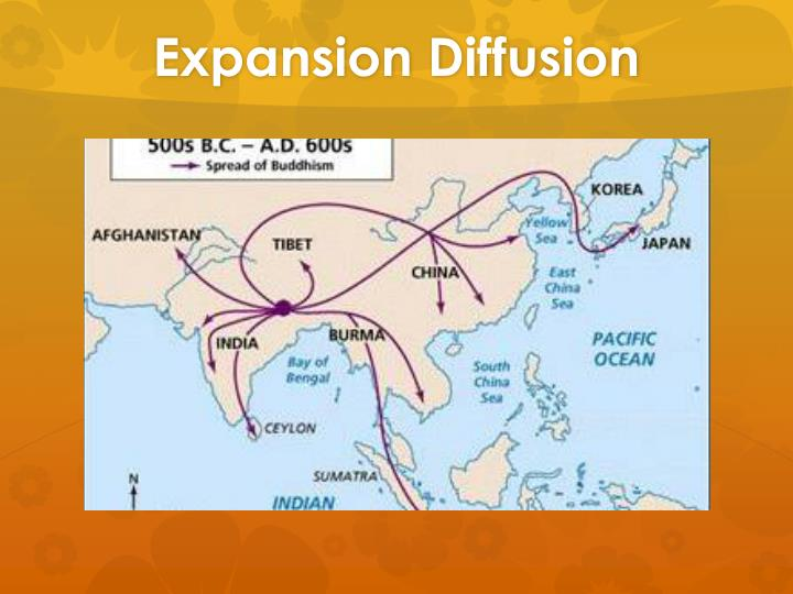 Expansion Diffusion