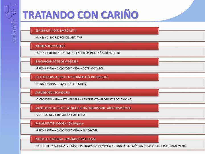TRATANDO CON CARIÑO