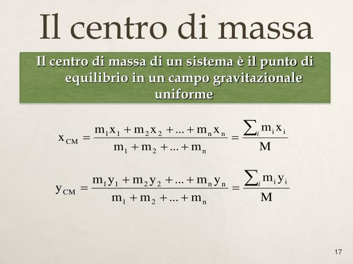 Il centro di massa