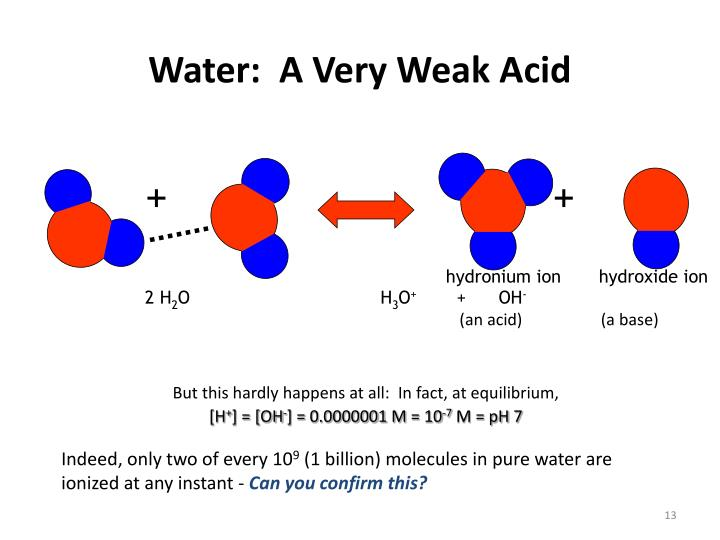 Water:  A Very Weak Acid