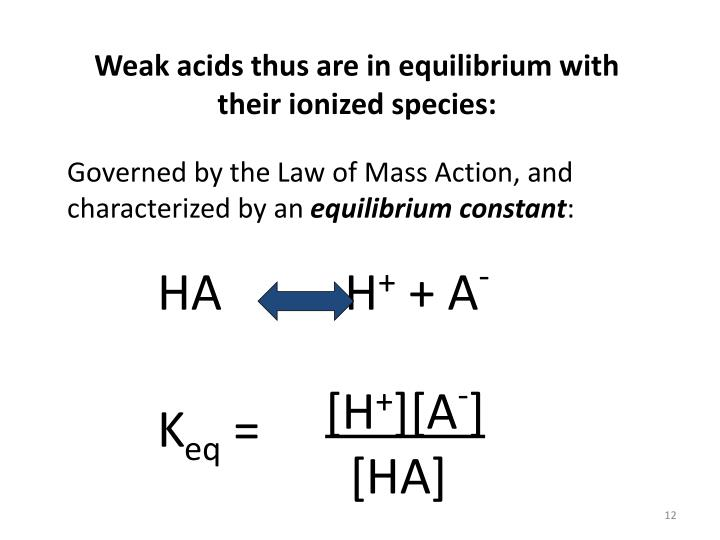 Weak acids thus are in equilibrium with their ionized species:
