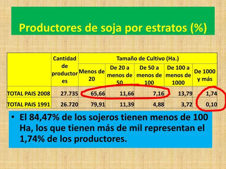 Productores de soja por estratos (%)