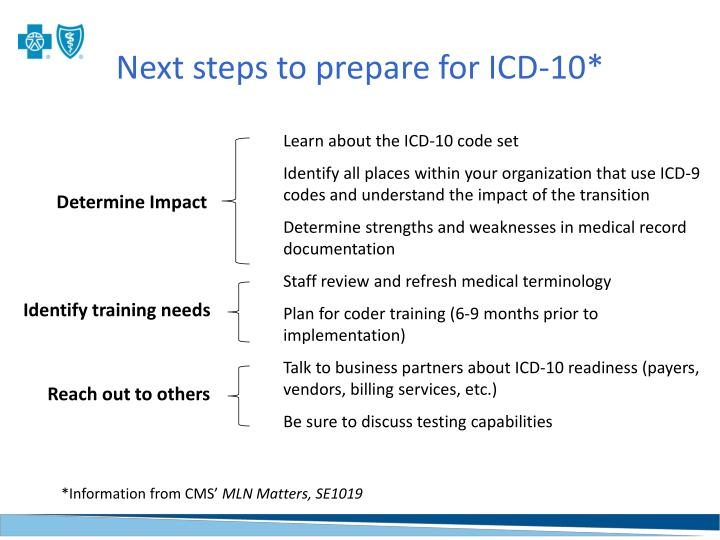 Next steps to prepare for ICD-10*