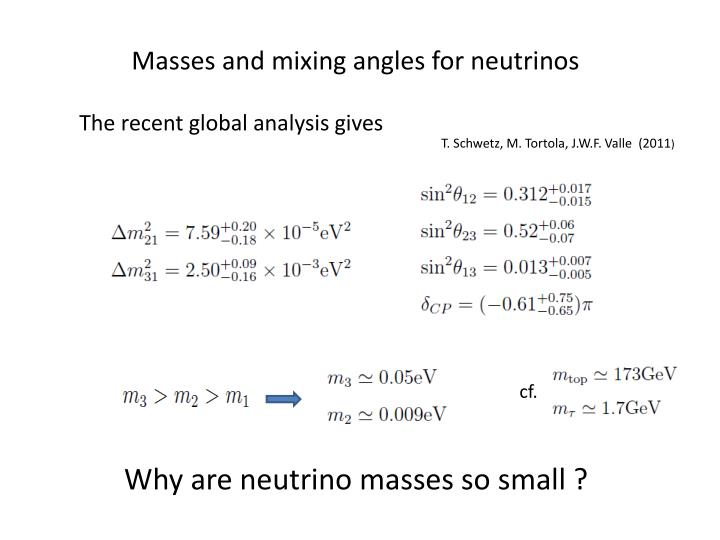 Masses and mixing angles for neutrinos