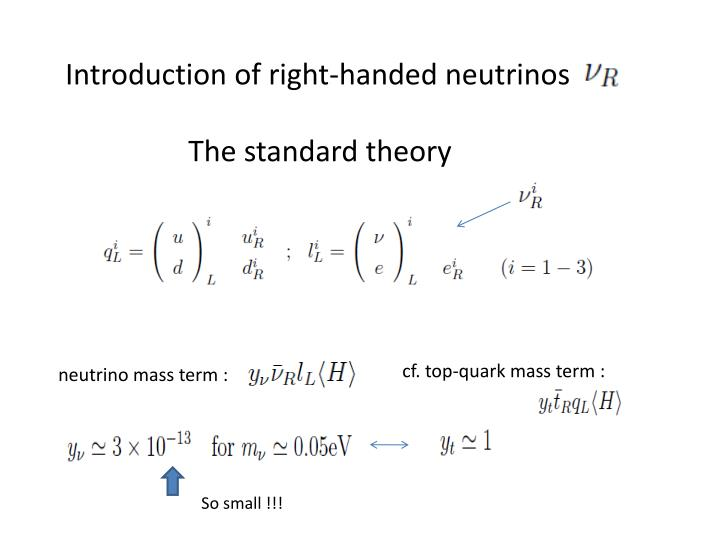 Introduction of right-handed neutrinos