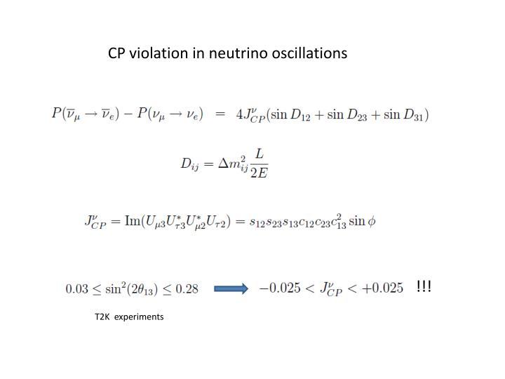 CP violation in neutrino oscillations