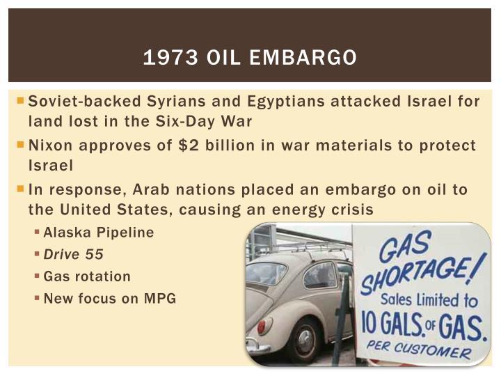 1973 Oil Embargo