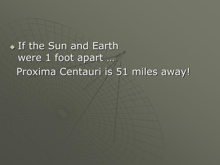 If the Sun and Earth                              were 1 foot apart …