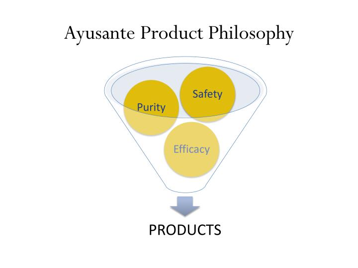 Ayusante Product Philosophy