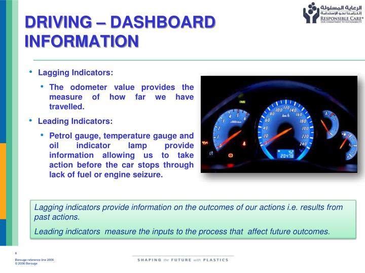 DRIVING – DASHBOARD INFORMATION
