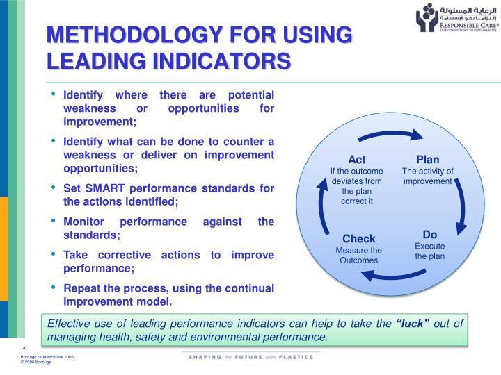 METHODOLOGY FOR USING LEADING INDICATORS