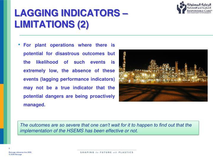 LAGGING INDICATORS – LIMITATIONS (2)