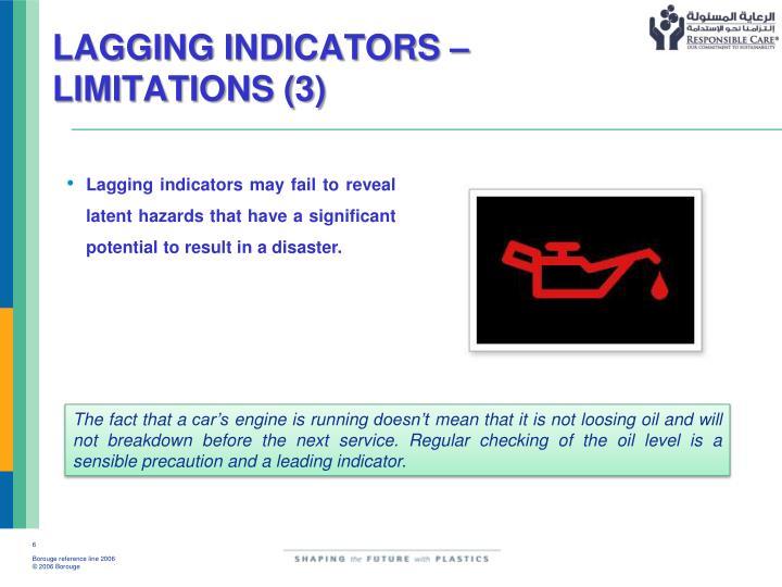 LAGGING INDICATORS – LIMITATIONS (3)