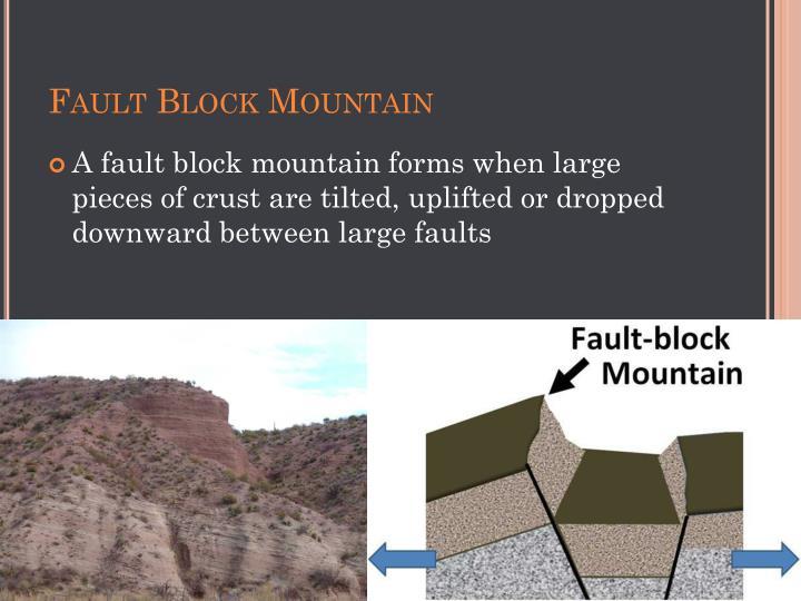 Fault Block Mountain