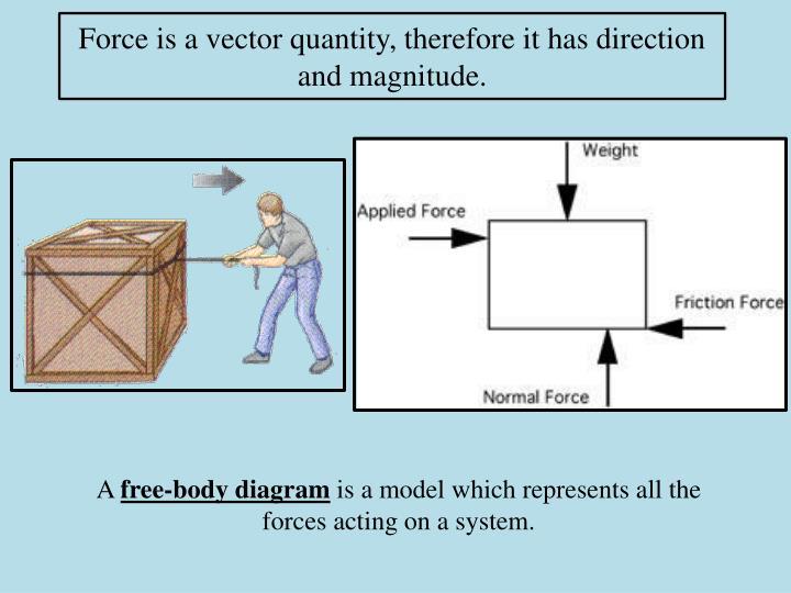Charming coplanar vectors examples images