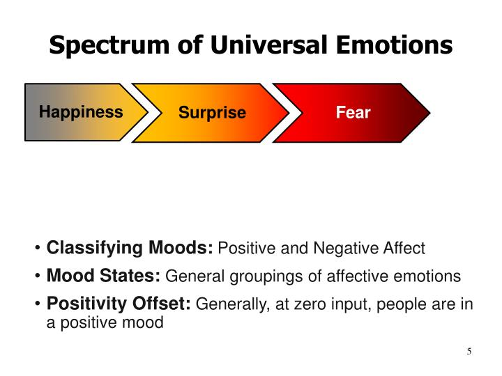Spectrum of Universal Emotions