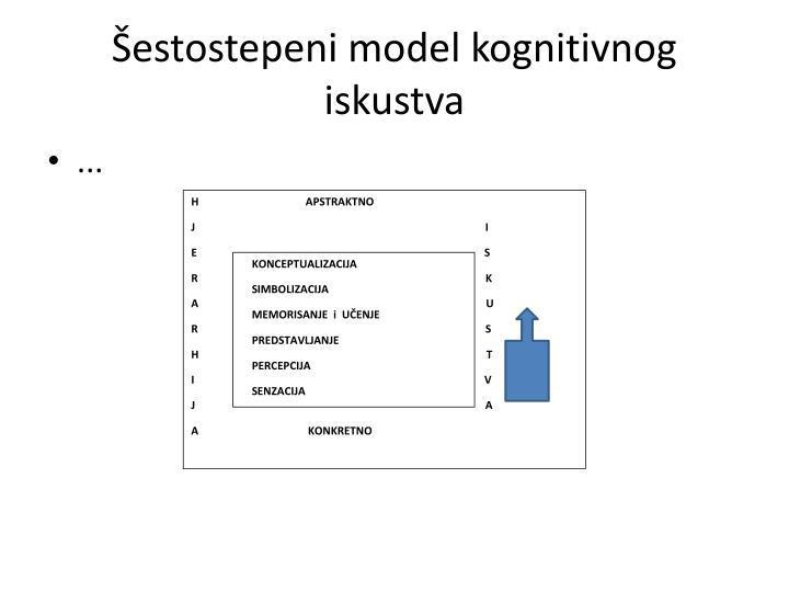Šestostepeni model kognitivnog iskustva
