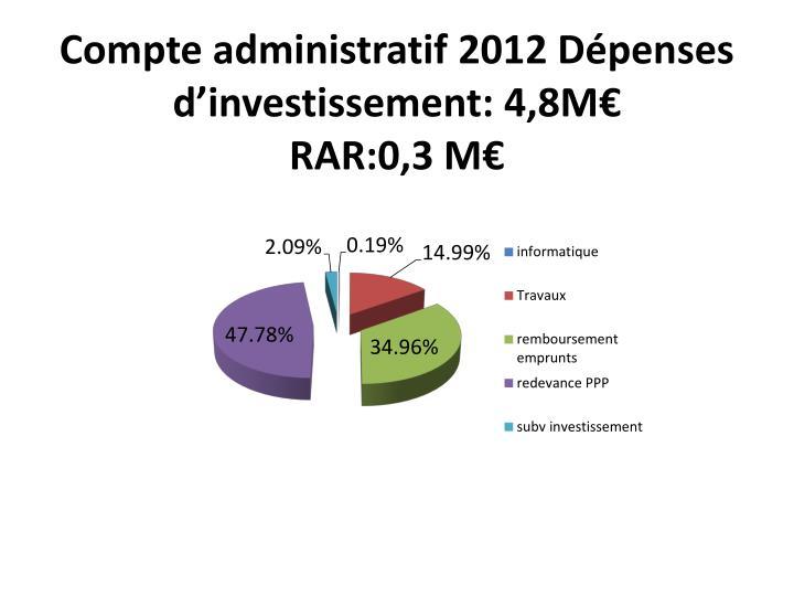Compte administratif 2012 Dépenses d'investissement: 4,8M€