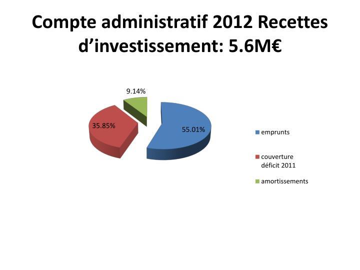 Compte administratif 2012 Recettes d'investissement: 5.6M€
