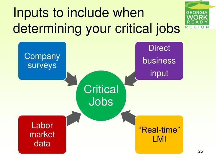 Inputs to include when determining your critical jobs