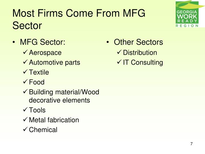 Most Firms Come From MFG Sector