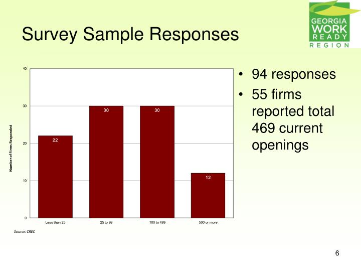 Survey Sample Responses