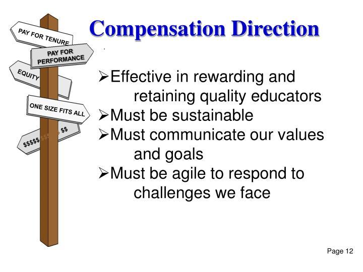 Compensation Direction