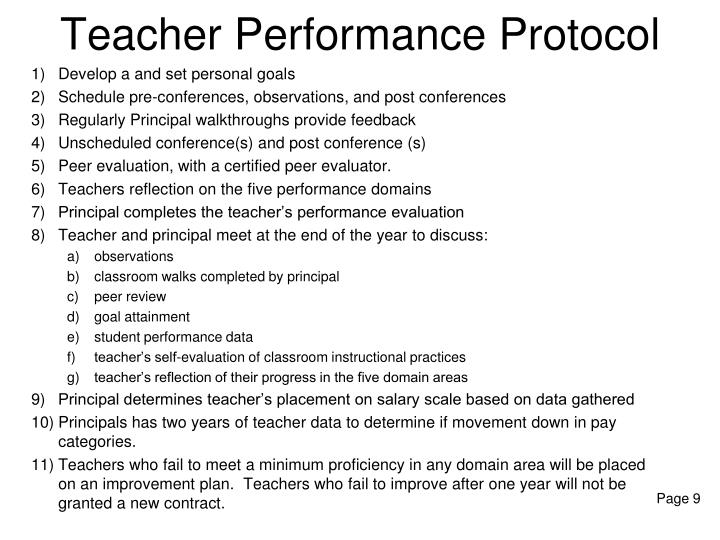 Teacher Performance Protocol