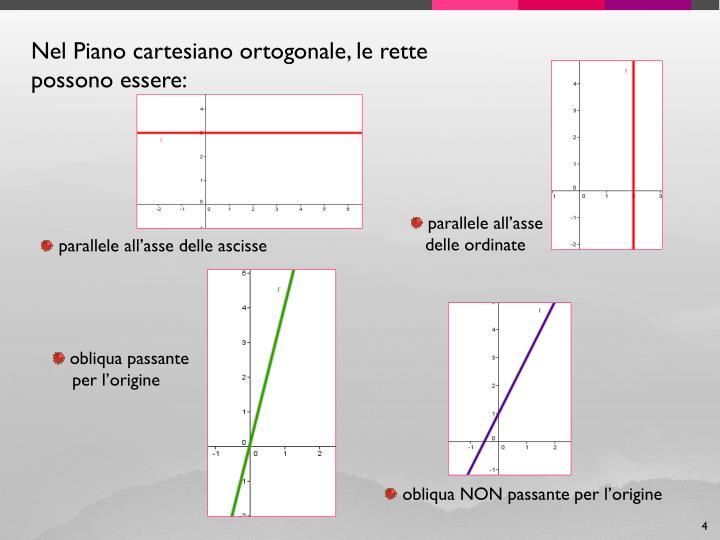 Nel Piano cartesiano ortogonale, le rette possono essere: